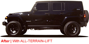 Jeep Wrangler Lift After